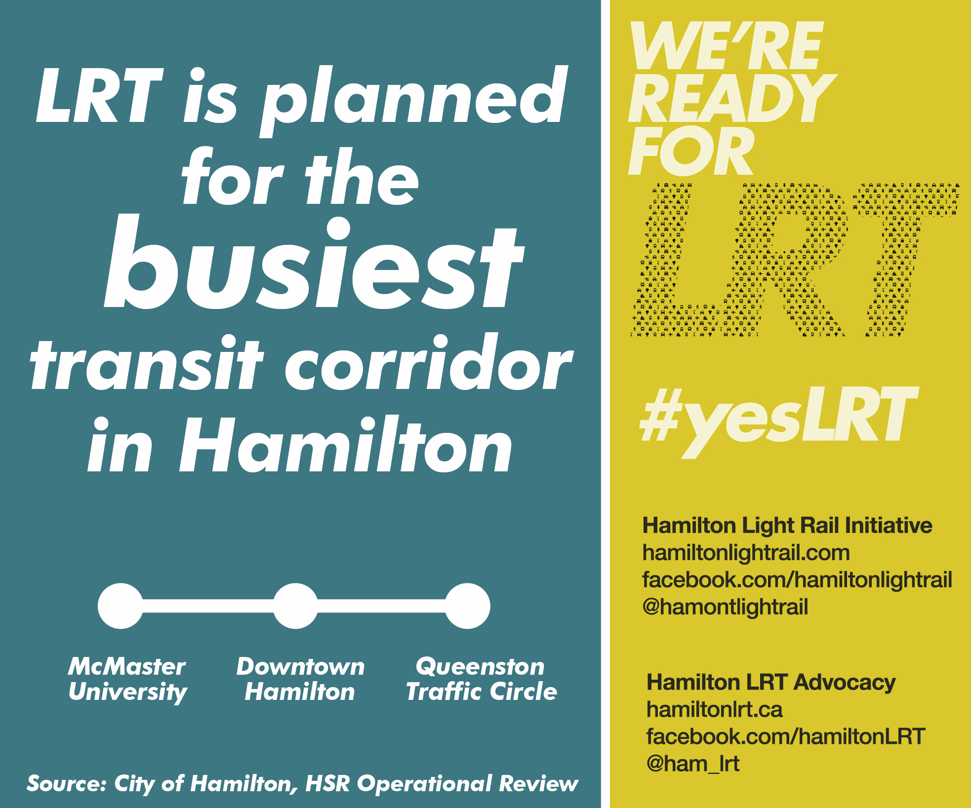 LRT is planned for the busiest transit corridor in Hamilton.